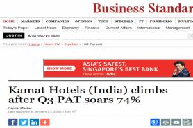 Kamat Hotels (India) Climbs After Q3 PAT Soars 74%