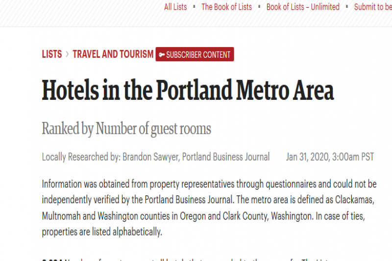 Hotels In The Portland Metro Area