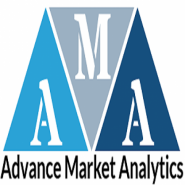 Hotel Call Accounting Market Next Big Thing | Major Giants TeleManagement Technologies, Calero Software, Matsch Systems